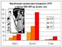 інфографік