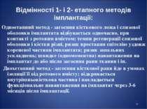 * Відмінності 1- і 2- етапного методів імплантації: Одноетапний метод - загоє...
