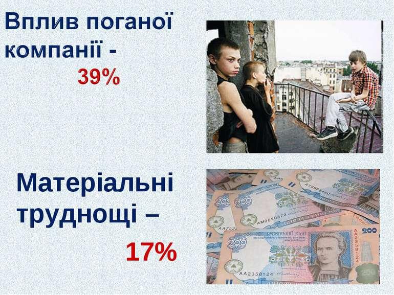 Матеріальні труднощі – 17%