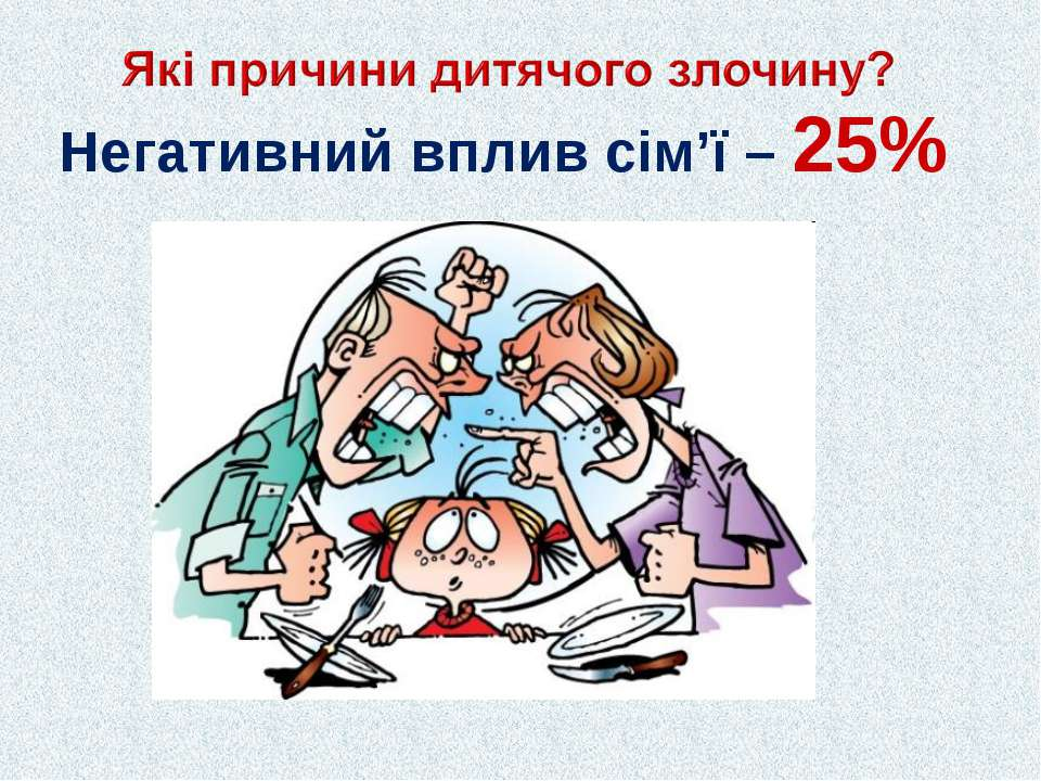 Негативний вплив сім'ї – 25%