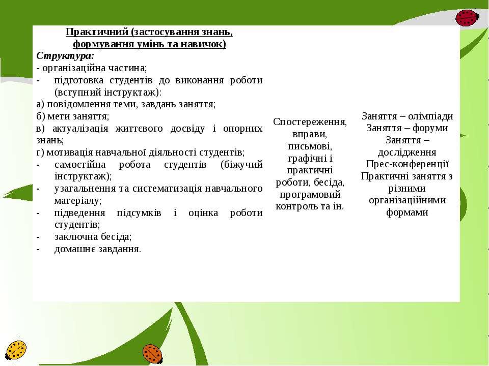 Практичний (застосування знань, формування умінь та навичок) Структура: - орг...