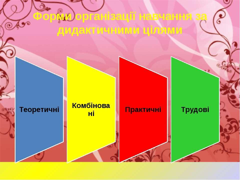 Форми організації навчання за дидактичними цілями