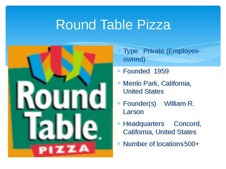 Round Table Pizza Type Private (Employee-owned) Founded 1959 Menlo Park, Cali...