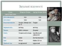 Загальні відомості План характеристики Шерлок Холмс АртурКонанДойл Дата народ...