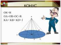 КОНУС OK=H OA=OB=OC=R KA= KB= KD= l О А В К С D E F G
