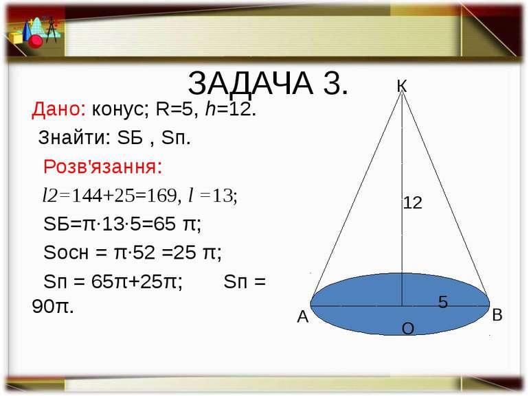 ЗАДАЧА 4. За даними малюнка (ОВ=6, ∟АКО=30о) знайдіть площу бічної і повної п...