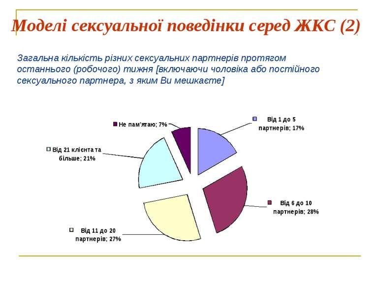 Моделі сексуальної поведінки серед ЖКС (2) Загальна кількість різних сексуаль...