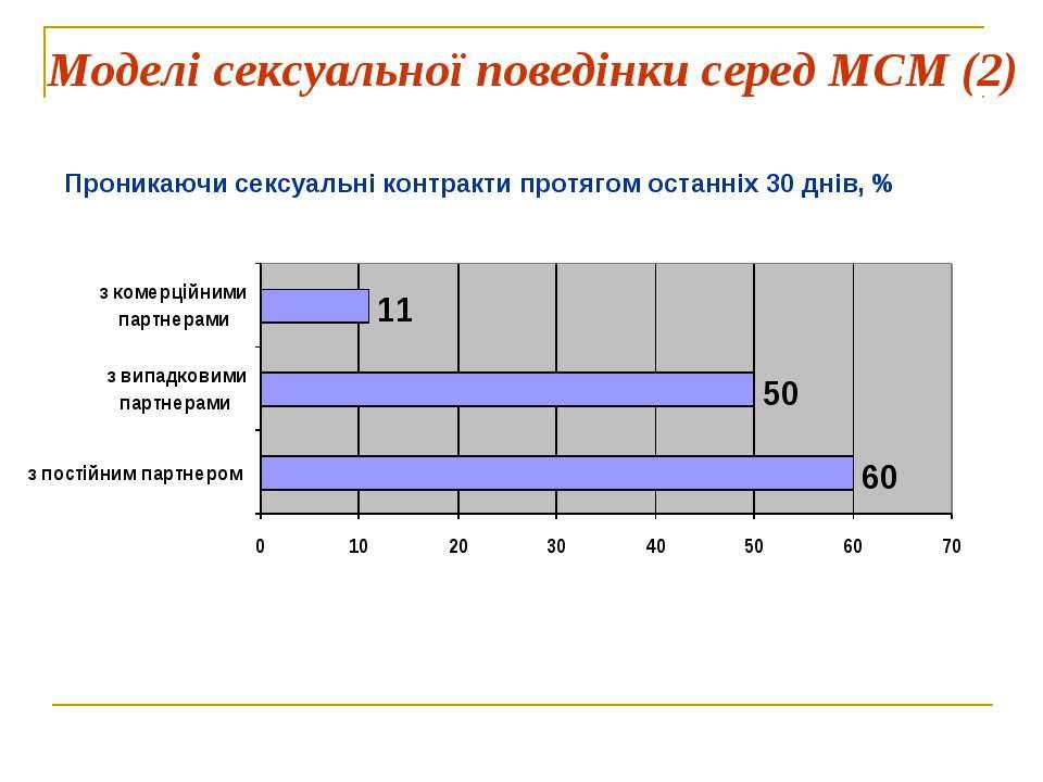 Моделі сексуальної поведінки серед МСМ (2) Проникаючи сексуальні контракти пр...
