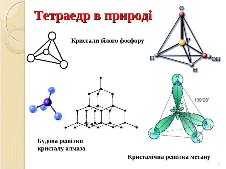 Тетраедр в природі * Кристали білого фосфору Будова решітки кристалу алмаза К...