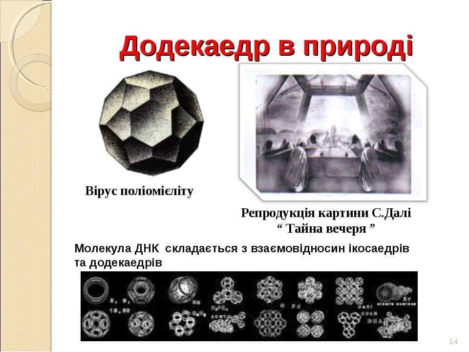 Додекаедр в природі * Вірус поліомієліту Молекула ДНК складається з взаємовід...