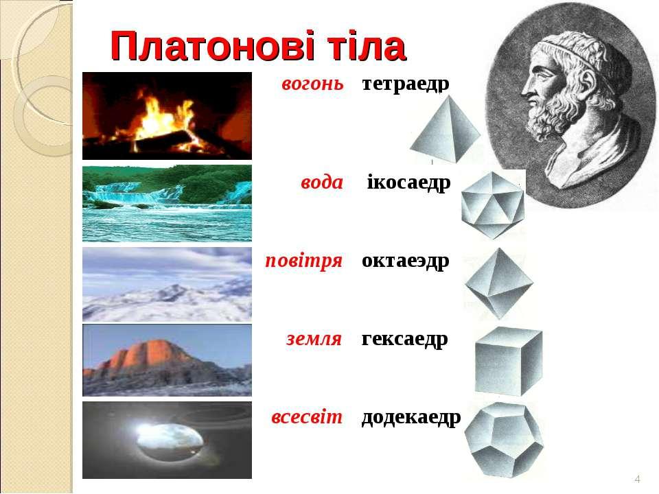 Платонові тіла * вогонь тетраедр вода ікосаедр повітря октаеэдр земля гексаед...