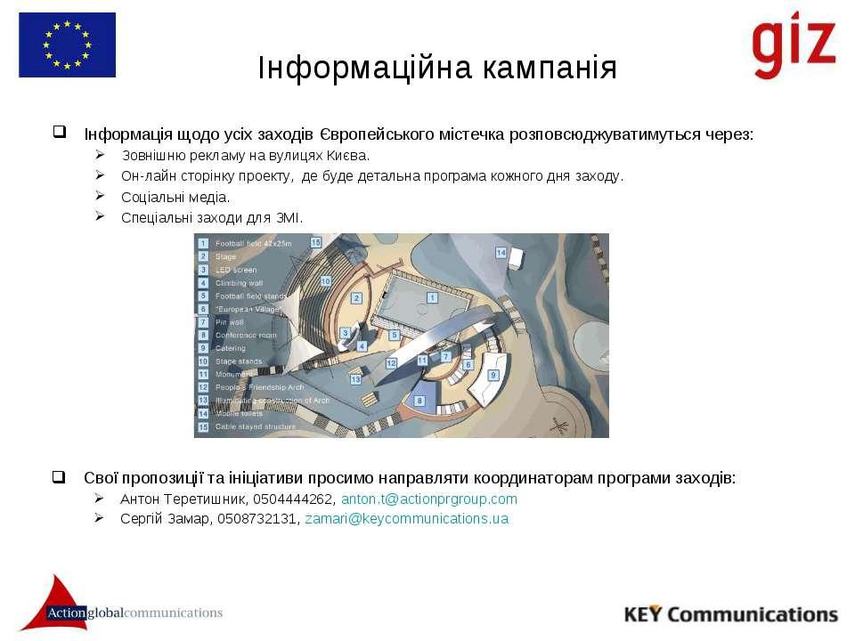 Інформаційна кампанія Інформація щодо усіх заходів Європейського містечка роз...