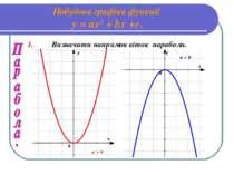 Побудова графіка функції у = ах2 + bх +с. 1. Визначити напрямок віток параболи.