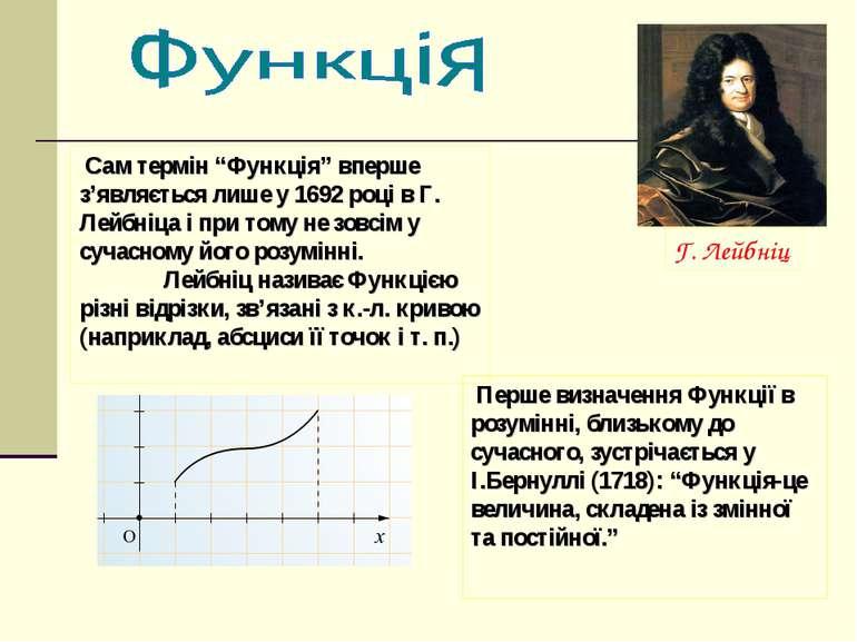 """Сам термін """"Функція"""" вперше з'являється лише у 1692 році в Г. Лейбніца і при ..."""