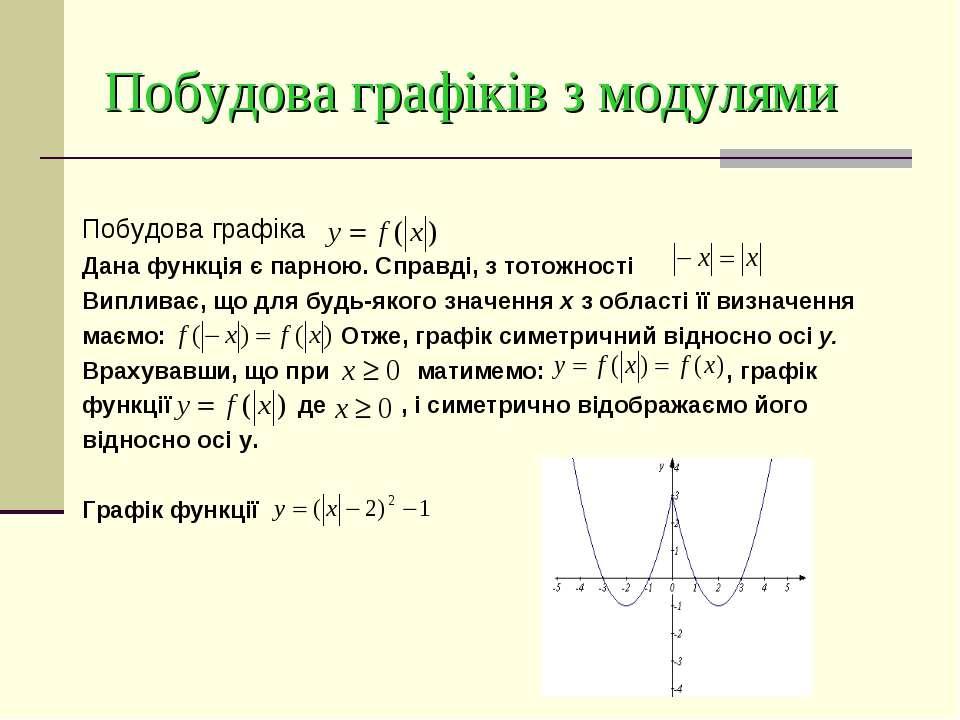 Побудова графіків з модулями Побудова графіка Дана функція є парною. Справді,...