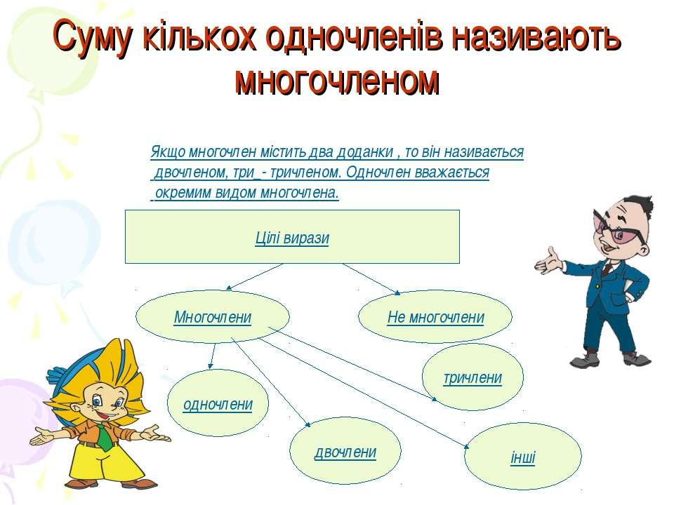 Суму кількох одночленів називають многочленом Якщо многочлен містить два дода...