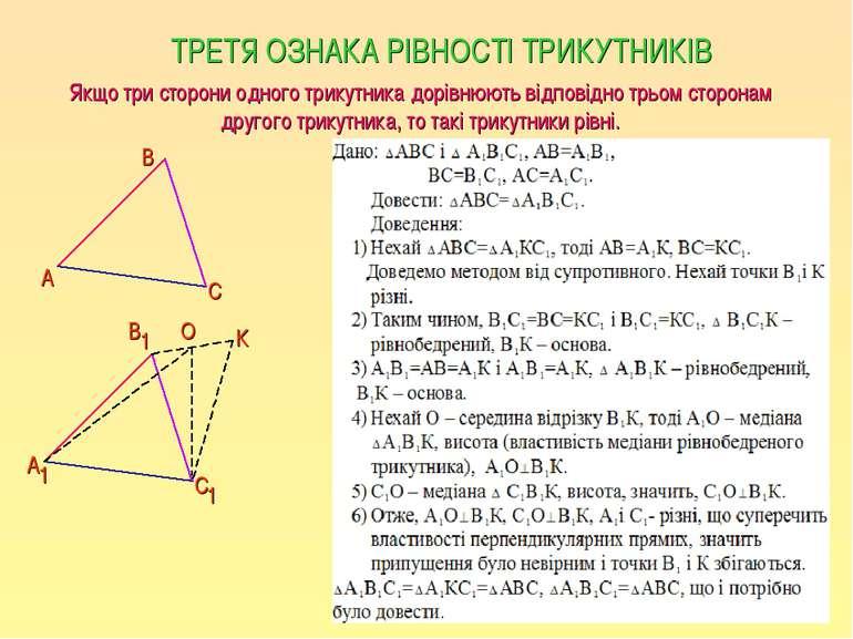 ТРЕТЯ ОЗНАКА РІВНОСТІ ТРИКУТНИКІВ Якщо три сторони одного трикутника дорівнюю...
