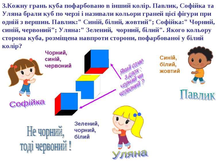 3.Кожну грань куба пофарбовано в інший колір. Павлик, Софійка та Уляна брали ...