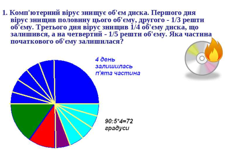 1. Комп'ютерний вірус знищує об'єм диска. Першого дня вірус знищив половину ц...
