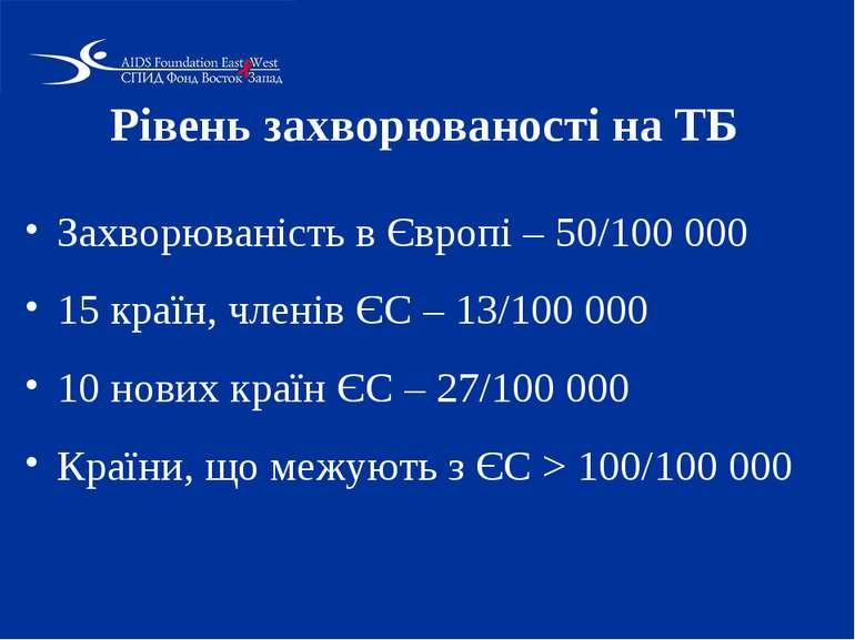 Рівень захворюваності на ТБ Захворюваність в Європі – 50/100 000 15 країн, чл...