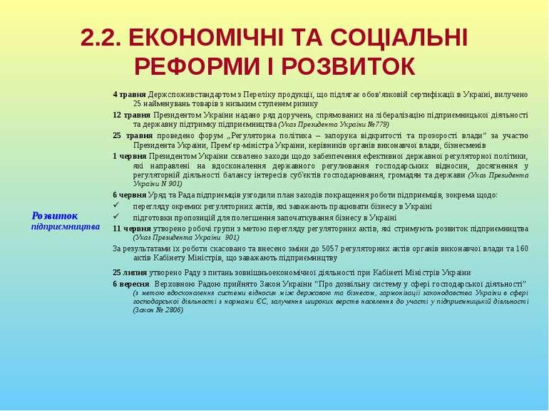 2.2. ЕКОНОМІЧНІ ТА СОЦІАЛЬНІ РЕФОРМИ І РОЗВИТОК