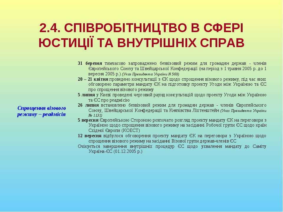 2.4. СПІВРОБІТНИЦТВО В СФЕРІ ЮСТИЦІЇ ТА ВНУТРІШНІХ СПРАВ