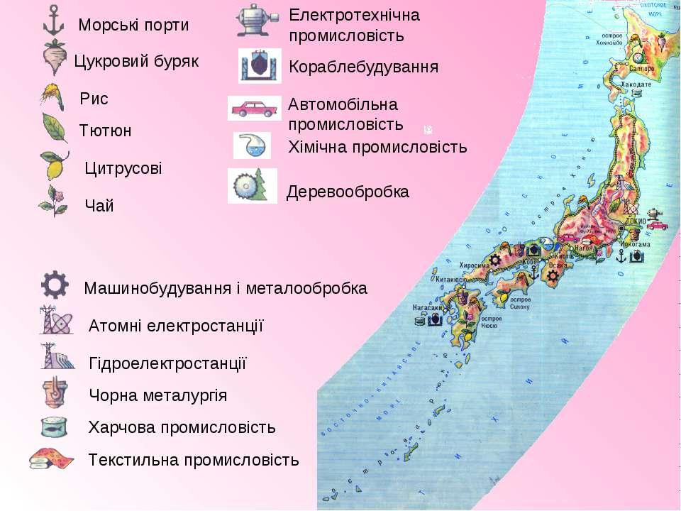 Морські порти Цукровий буряк Рис Тютюн Цитрусові Чай Машинобудування і метало...