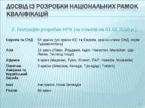 2. Географія розробки НРК (за станом на 01.01.2010р.) * Європа та СНД 54 кра...