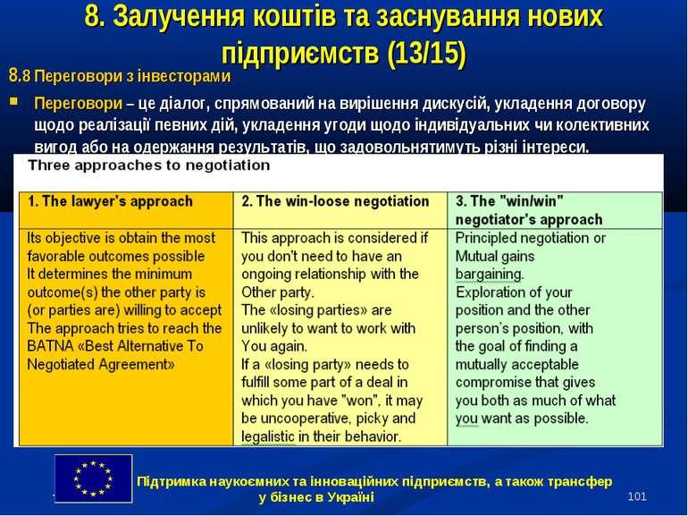 * 8. Залучення коштів та заснування нових підприємств (13/15) 8.8 Переговори ...