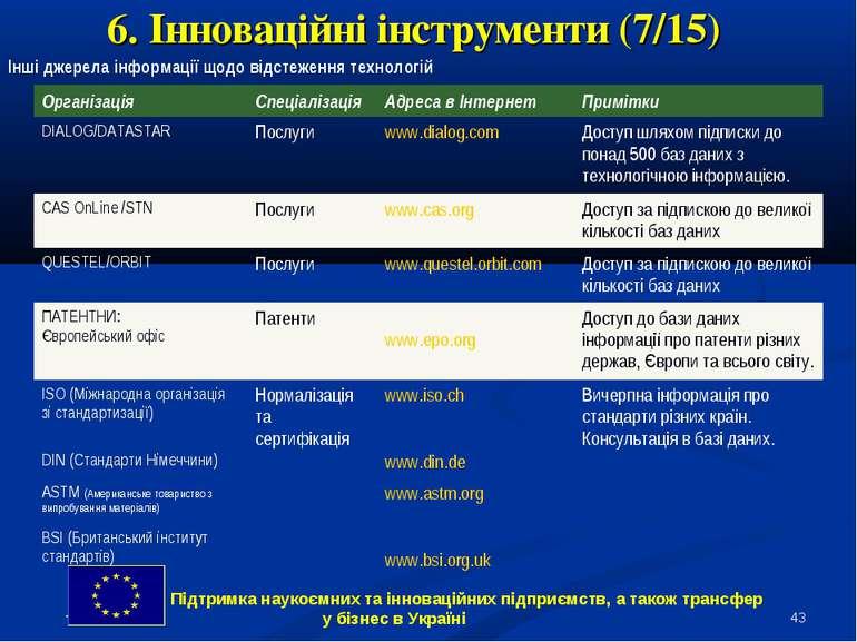 * 6. Інноваційні інструменти (7/15) Інші джерела інформації щодо відстеження ...