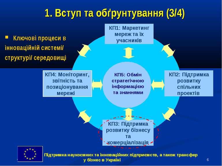 * 1. Вступ та обґрунтування (3/4) Ключові процеси в інноваційній системі/ стр...