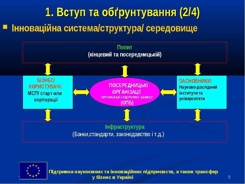 * 1. Вступ та обґрунтування (2/4) Інноваційна система/структура/ середовище П...