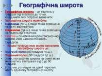 Географічна широта Географічна широта – це відстань у градусах від екватора д...