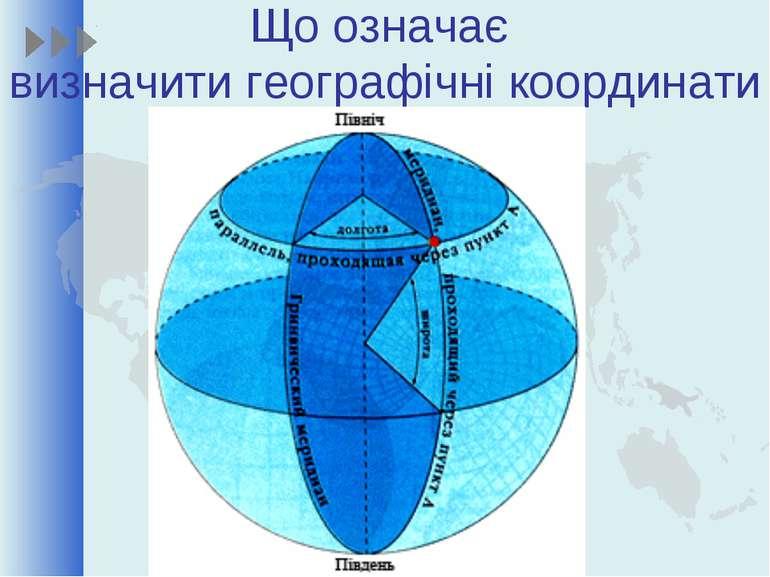 Що означає визначити географічні координати