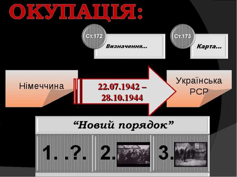 Німеччина Українська РСР 22.07.1942 – 28.10.1944