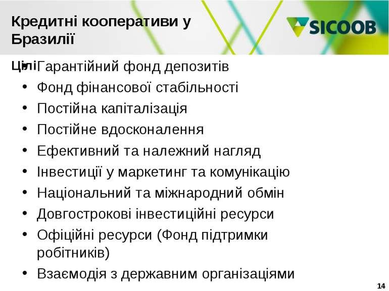 Гарантійний фонд депозитів Фонд фінансової стабільності Постійна капіталізаці...