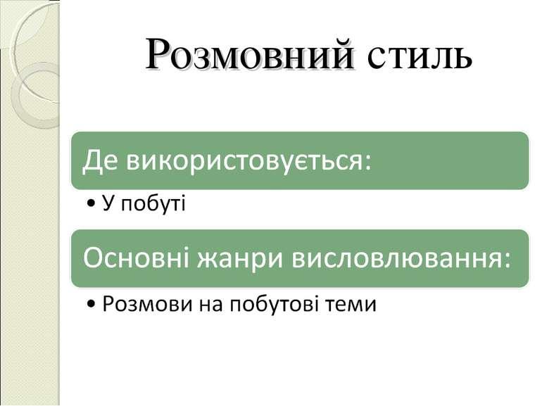 Розмовний стиль