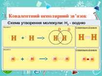 I. Ковалентний неполярний зв'язок Вариант 1 Структурна формула