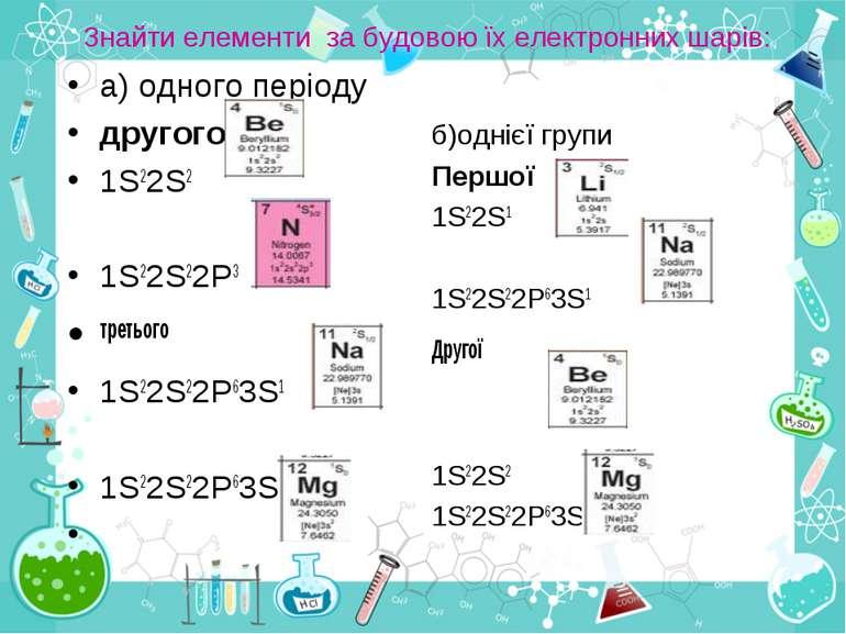Знайти елементи за будовою їх електронних шарів: а) одного періоду другого 1S...