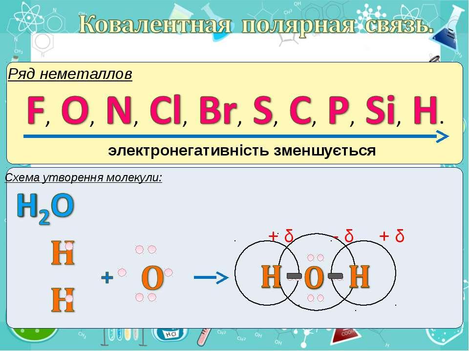 Ряд неметаллов электронегативність зменшується Схема утворення молекули:
