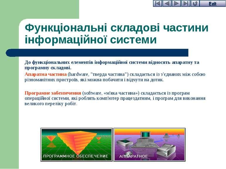 Функціональні складові частини інформаційної системи До функціональних елемен...