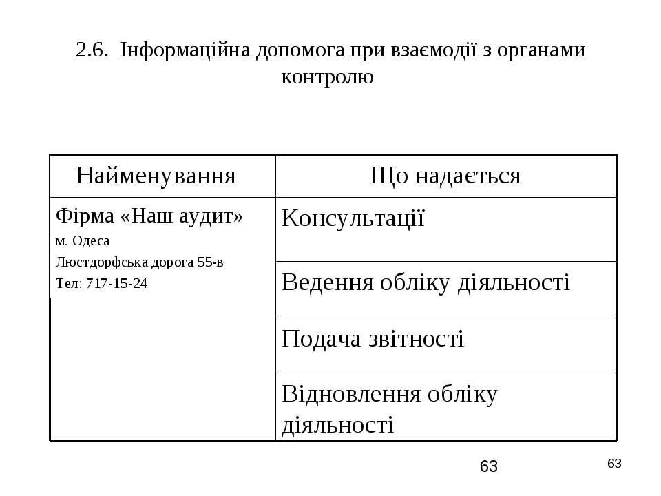 * 2.6. Інформаційна допомога при взаємодії з органами контролю