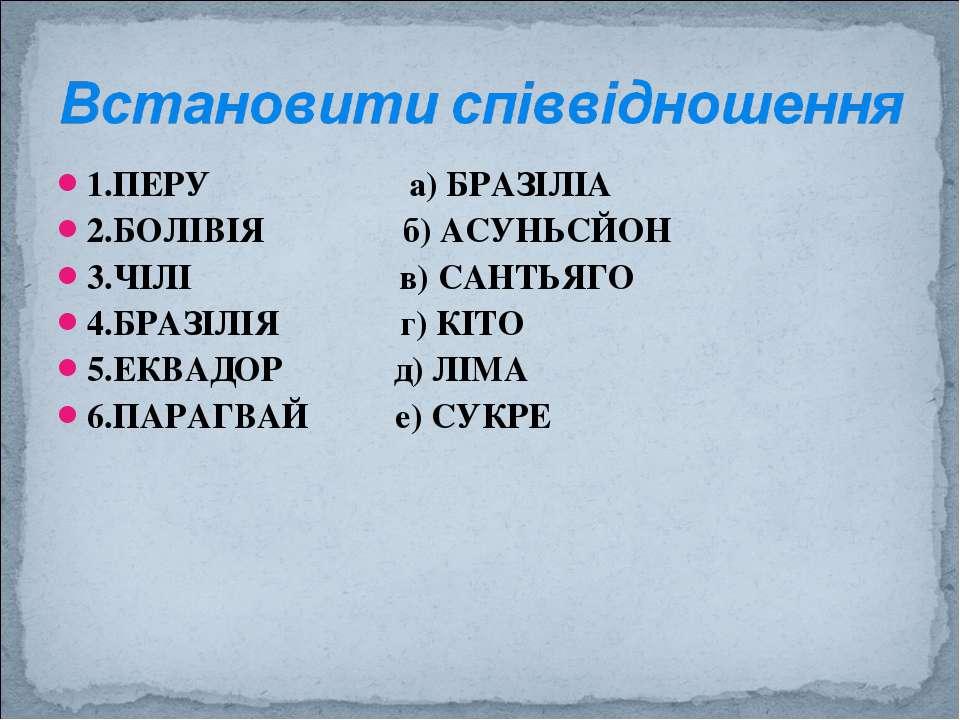 1.ПЕРУ а) БРАЗІЛІА 1.ПЕРУ а) БРАЗІЛІА 2.БОЛІВІЯ б) АСУНЬСЙОН 3.ЧІЛІ в) САНТЬЯ...