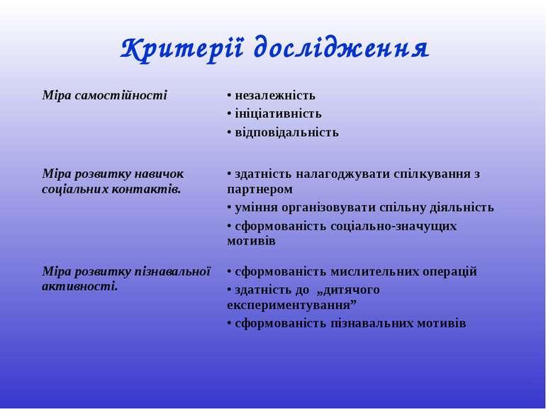 Критерії дослідження