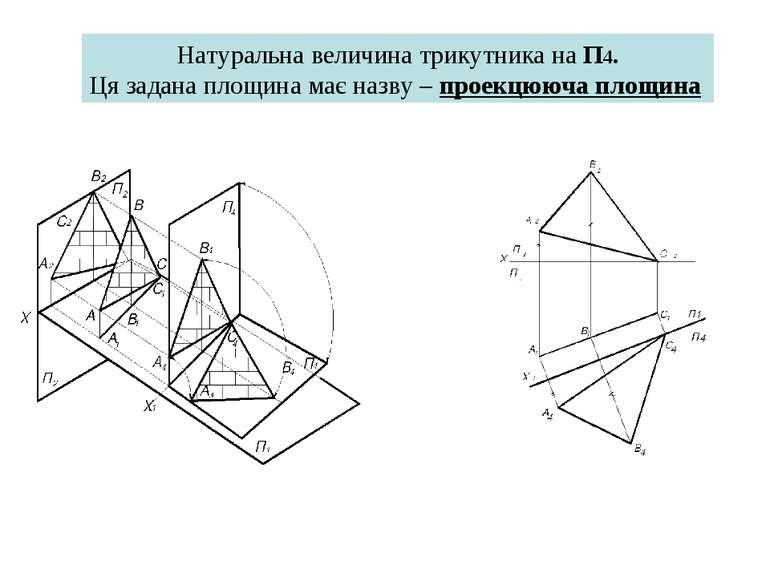 Натуральна величина трикутника на П4. Ця задана площина має назву – проекцююч...