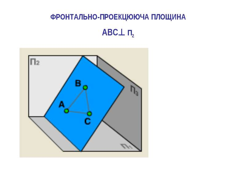 ФРОНТАЛЬНО-ПРОЕКЦЮЮЧА ПЛОЩИНА ABC П2
