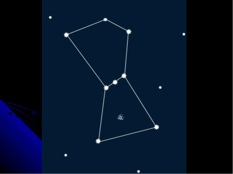 сузір'я