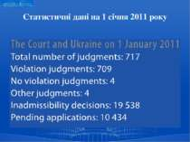 Статистичні дані на 1 січня 2011 року