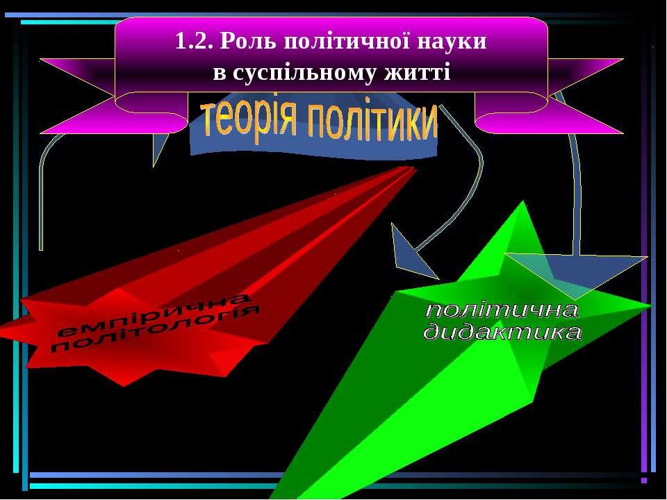 1.2. Роль політичної науки в суспільному житті