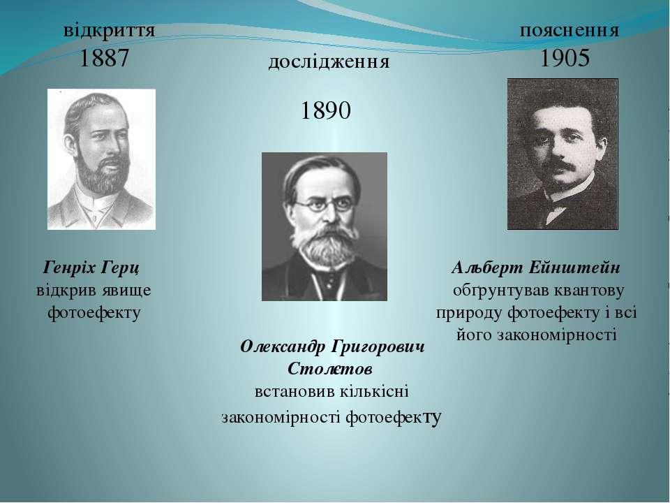 відкриття дослідження пояснення 1887 1890 1905 Генріх Герц відкрив явище фото...